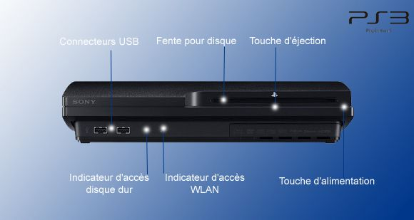 guide d achat console ps3