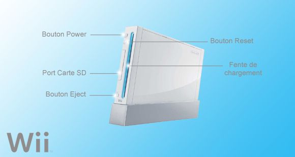 guide d achat console nintendo wii