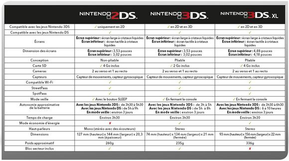 2DS 3DS