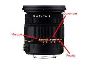 Objectif marque-focale-ouverture